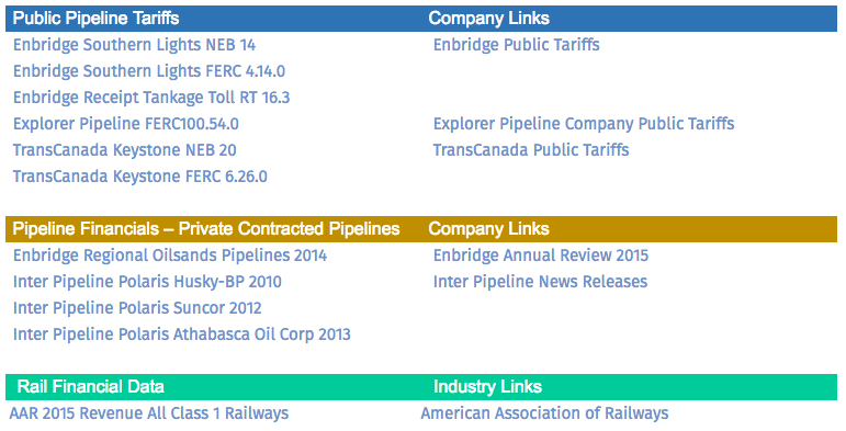 Economics of Rail versus Pipeline – Welcome to Altex Energy